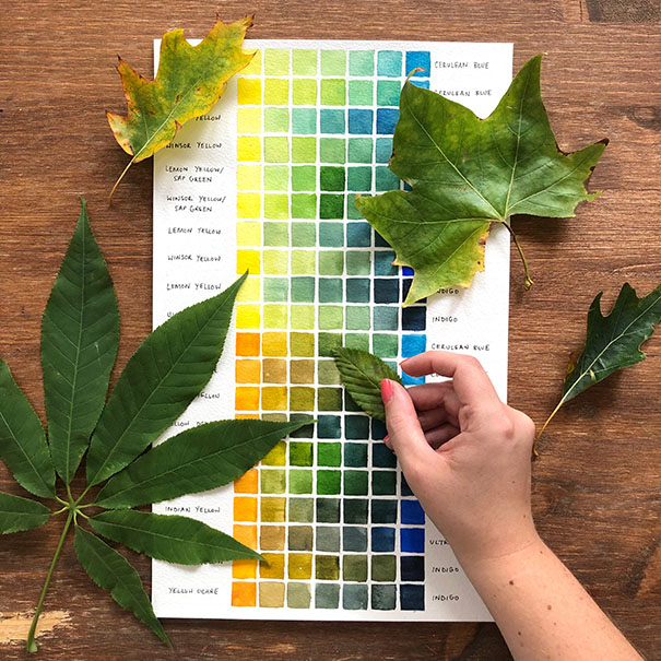 Watercolour Colour Chart for Greens