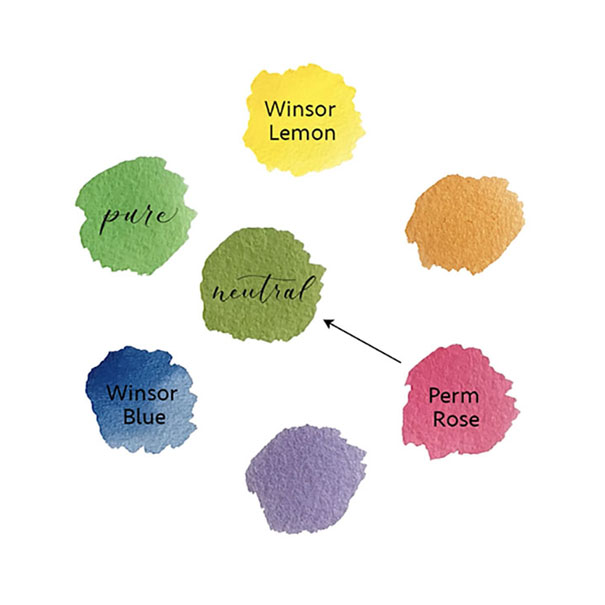 Colour Wheel for Mixing Greens